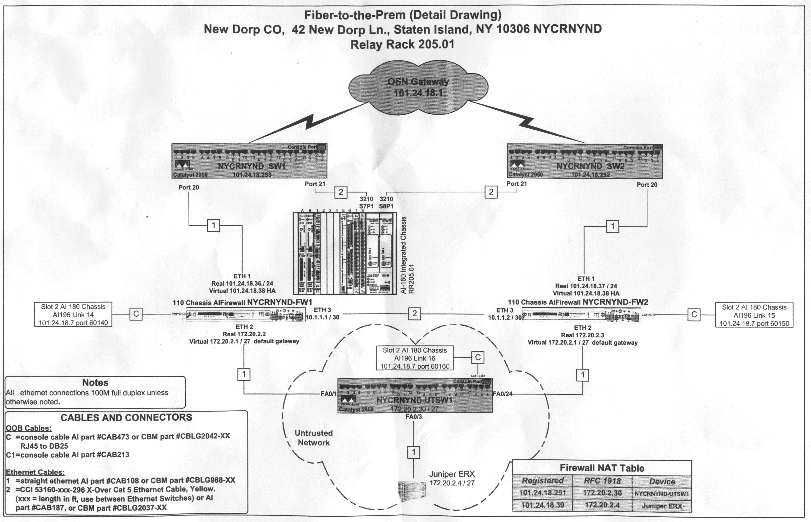 typical wireless home network server diagram [oldskoolphreak] verizon wireless home network diagram